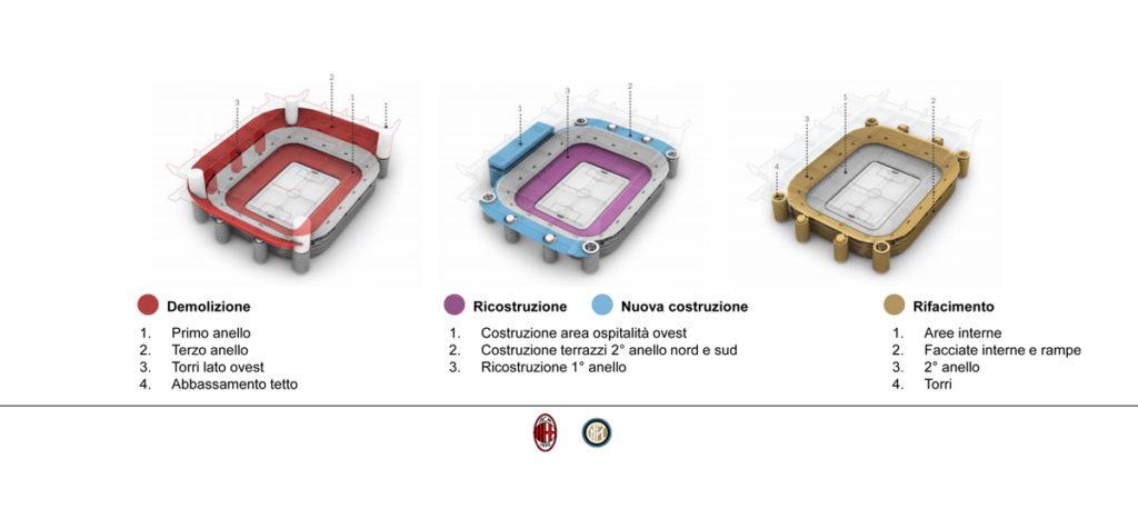 progetto-nuovo-stadio-milano