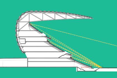 angolo di visuale stadi