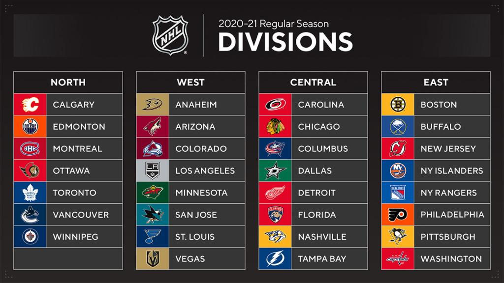 nhl stagione division 2021
