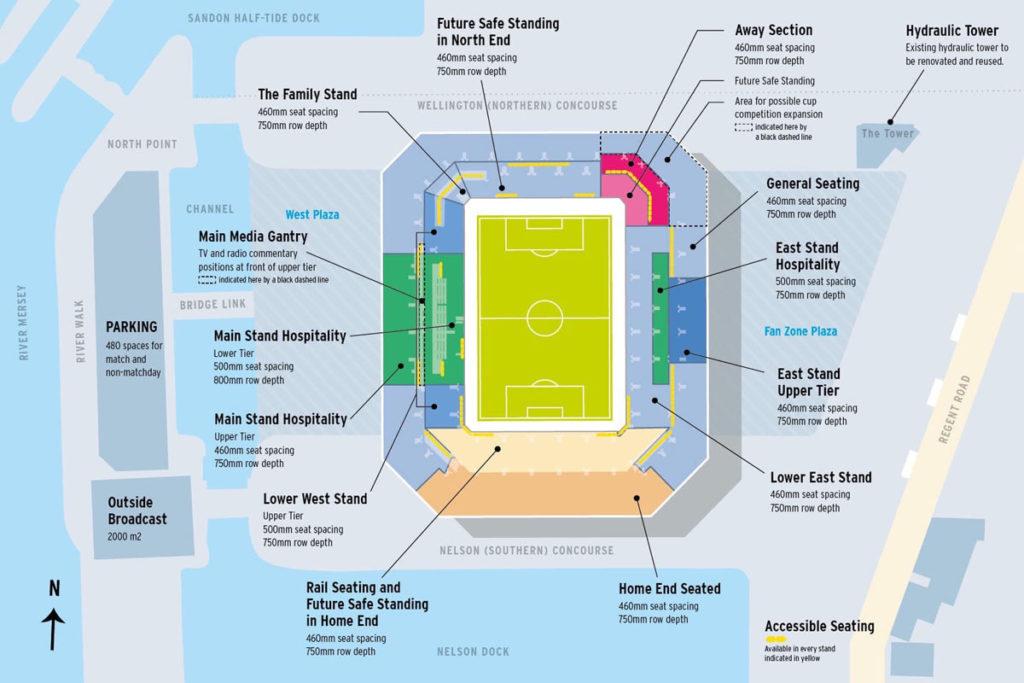 everton nuovo stadio mappa posti