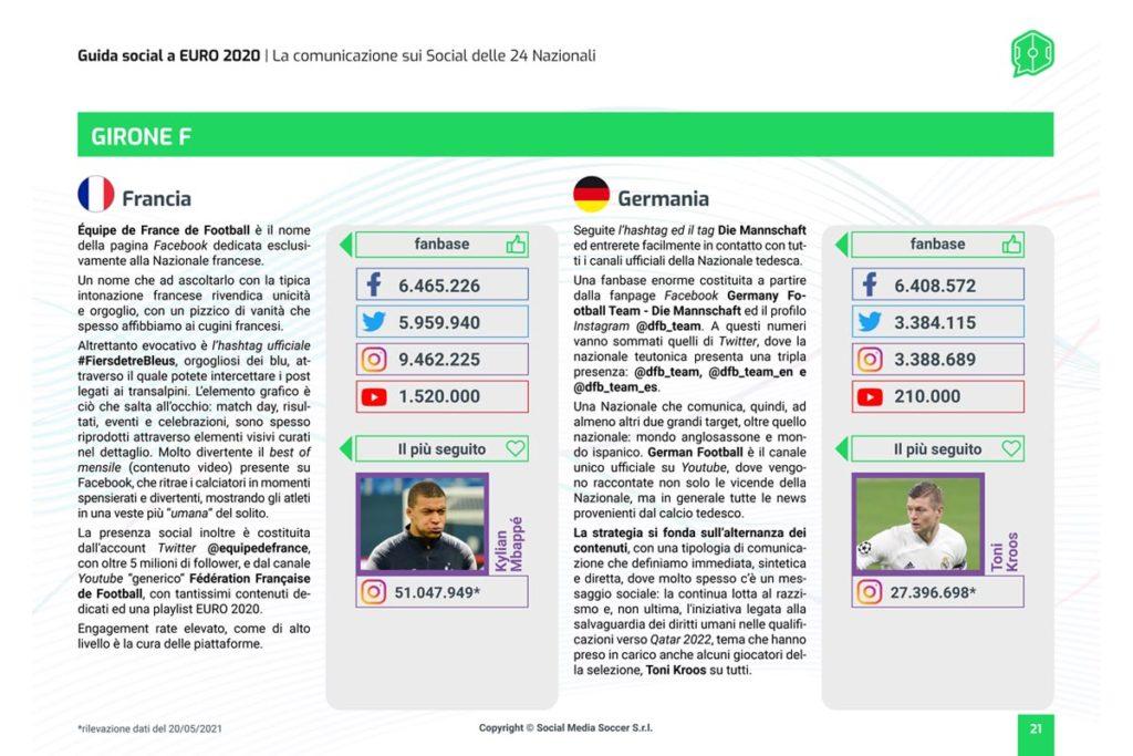 guida social euro 2020
