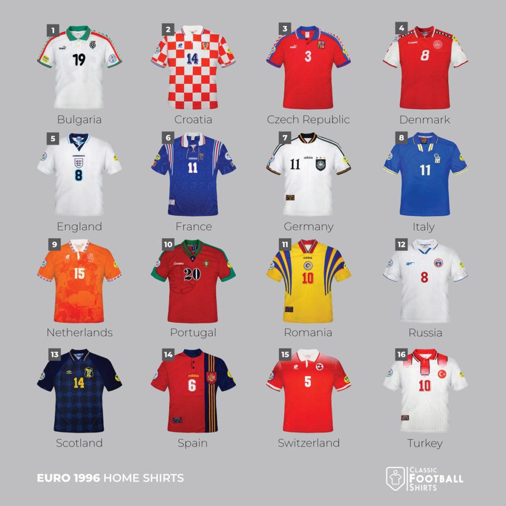 euro 96 maglie nazionali